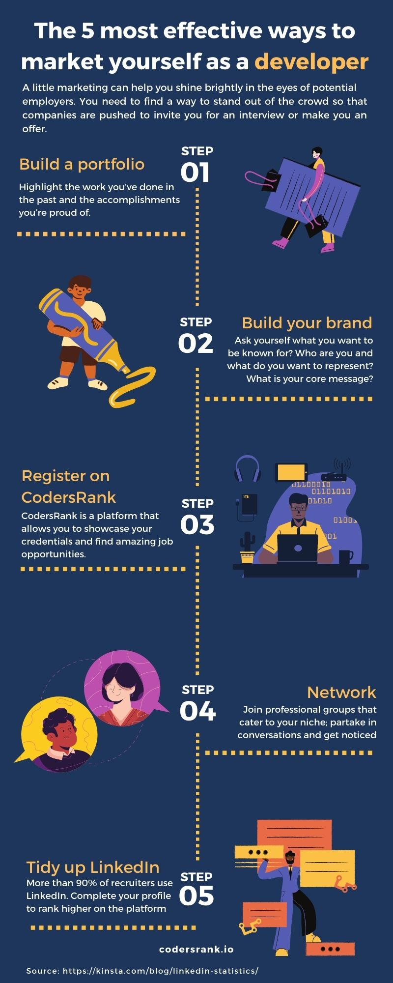 market yourself as a developer infographic