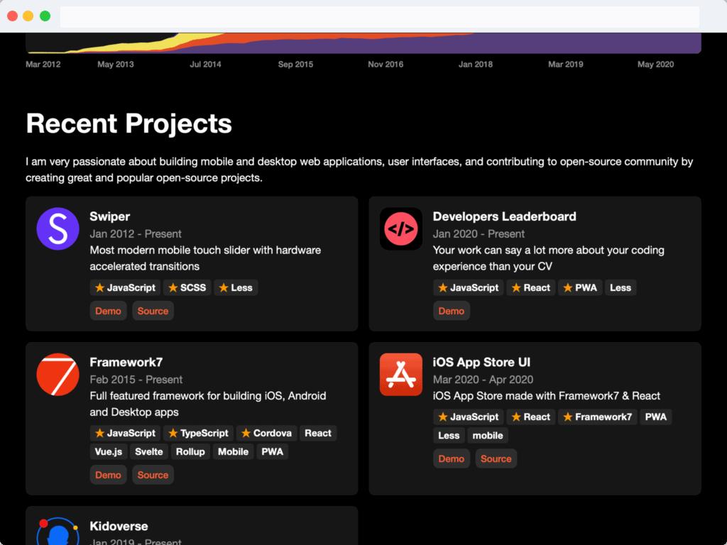 recent projects widget customized