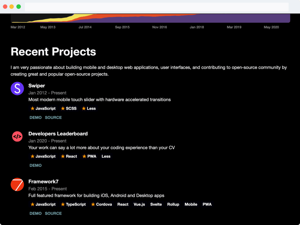 recent projects widget