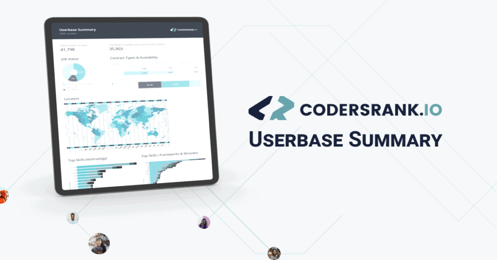 promo image of codersrank userbase summary for downloading